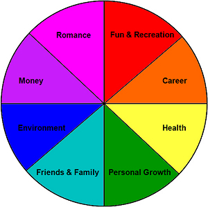 Wheel-of-Intention